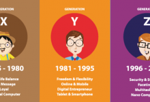 Photo of 12 quyển sách hay về thế hệ Z cho bạn cái nhìn tổng thể và thấu hiểu