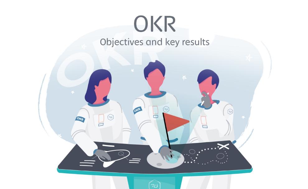 Những quyển sách hay về OKR đầy đủ và cụ thể nhất - Readvii